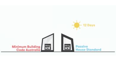 Melbourne Passive House IceBox Challenge